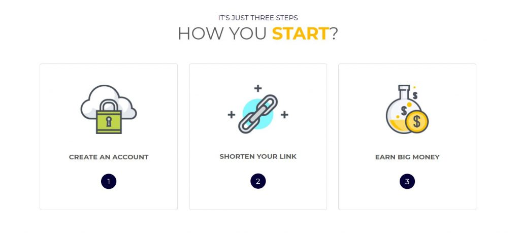 how to start with url shortener